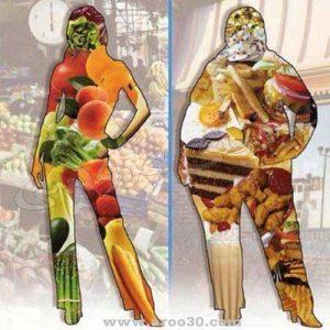 سلامت پوست و بدن
